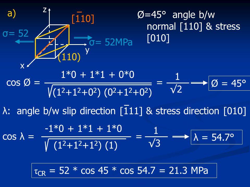 Ø=45° angle b/w normal [110] & stress [010] [110]